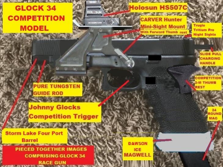 Name:  GLOCK 34 RACE GUN LABELED.jpg Views: 602 Size:  85.5 KB