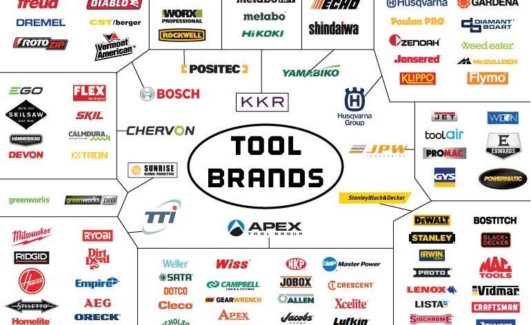 Name:  power-tool-brands-parent-companies-770x472.jpg Views: 777 Size:  75.6 KB