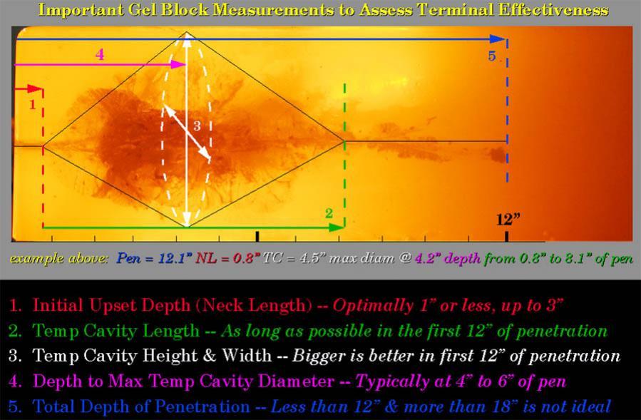 Name:  rifle gel test analysis.jpg Views: 304 Size:  79.9 KB