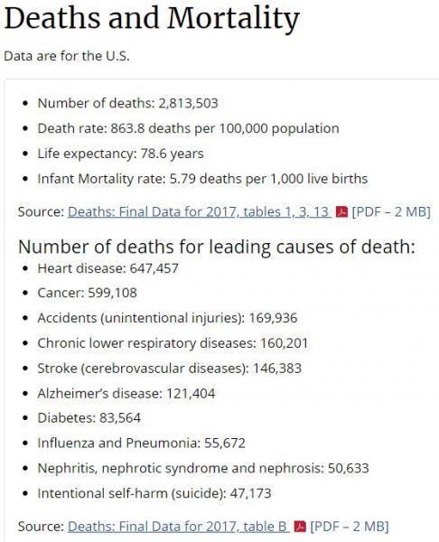 Name:  Deaths.jpg Views: 489 Size:  44.6 KB