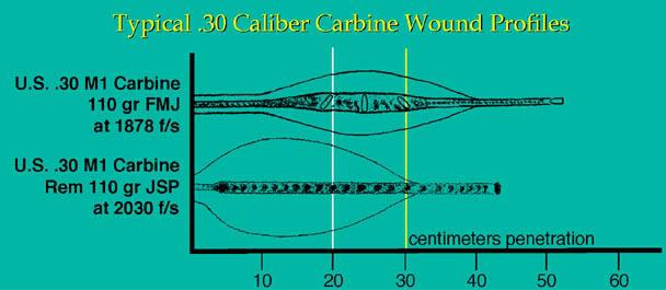 Name:  M1CarbineWP.jpg Views: 1359 Size:  28.0 KB